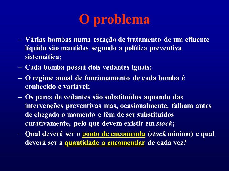 O problema –Várias bombas numa estação de tratamento de um efluente líquido são mantidas segundo a política preventiva sistemática; –Cada bomba possui