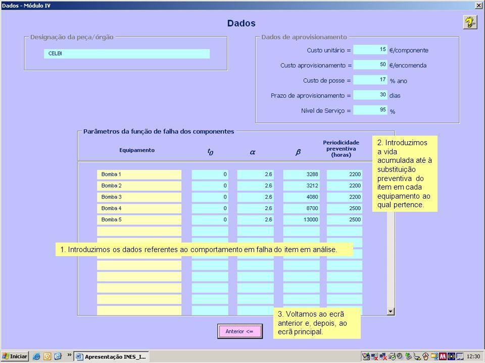 1. Introduzimos os dados referentes ao comportamento em falha do item em análise. 3. Voltamos ao ecrã anterior e, depois, ao ecrã principal. 2. Introd