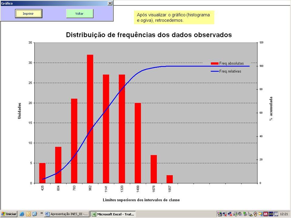 Após visualizar o gráfico (histograma e ogiva), retrocedemos.