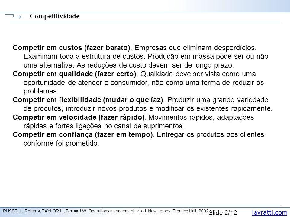 lavratti.com Slide 2/12 Competitividade RUSSELL, Roberta; TAYLOR III, Bernard W. Operations management. 4 ed. New Jersey: Prentice Hall, 2002. Competi