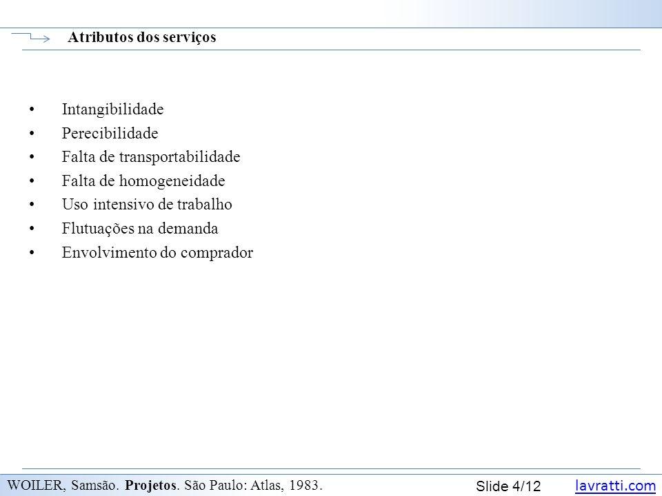 lavratti.com Slide 4/12 Atributos dos serviços WOILER, Samsão. Projetos. São Paulo: Atlas, 1983. Intangibilidade Perecibilidade Falta de transportabil