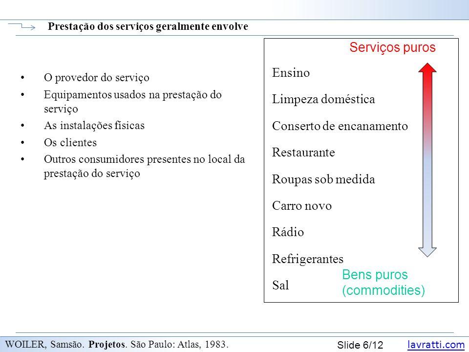 lavratti.com Slide 6/12 Prestação dos serviços geralmente envolve WOILER, Samsão. Projetos. São Paulo: Atlas, 1983. O provedor do serviço Equipamentos