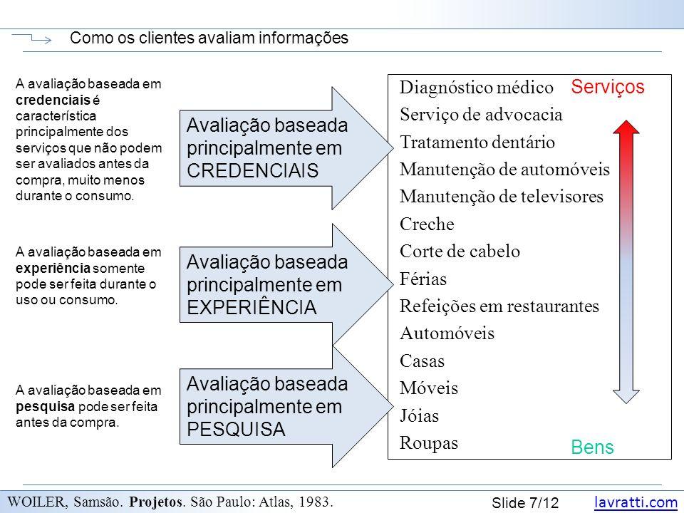 lavratti.com Slide 7/12 Diagnóstico médico Serviço de advocacia Tratamento dentário Manutenção de automóveis Manutenção de televisores Creche Corte de