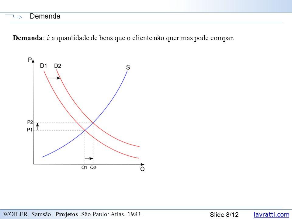 lavratti.com Slide 8/12 Demanda WOILER, Samsão. Projetos. São Paulo: Atlas, 1983. Demanda: é a quantidade de bens que o cliente não quer mas pode comp
