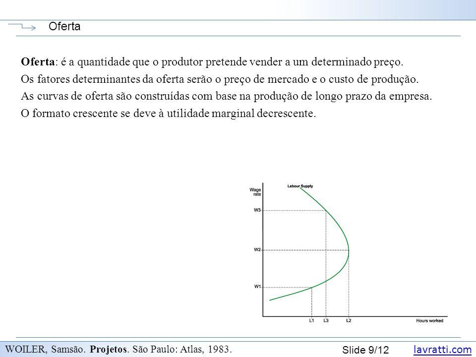 lavratti.com Slide 9/12 Oferta WOILER, Samsão. Projetos. São Paulo: Atlas, 1983. Oferta: é a quantidade que o produtor pretende vender a um determinad