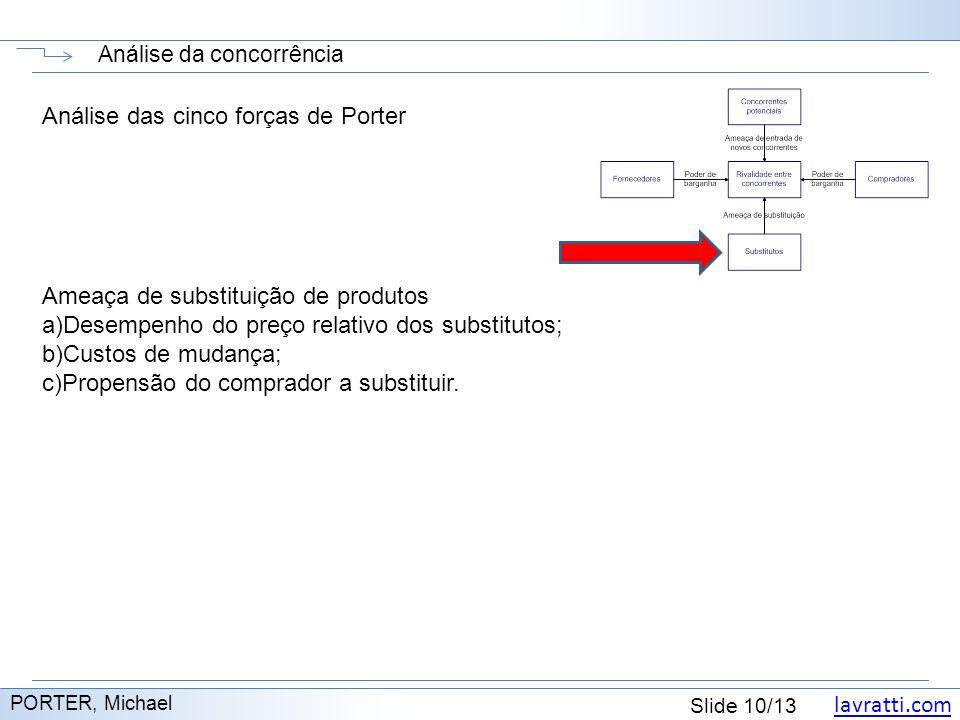 lavratti.com Slide 10/13 Análise da concorrência PORTER, Michael Análise das cinco forças de Porter Ameaça de substituição de produtos a)Desempenho do