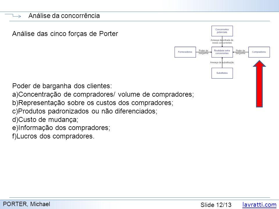 lavratti.com Slide 12/13 Análise da concorrência PORTER, Michael Análise das cinco forças de Porter Poder de barganha dos clientes: a)Concentração de