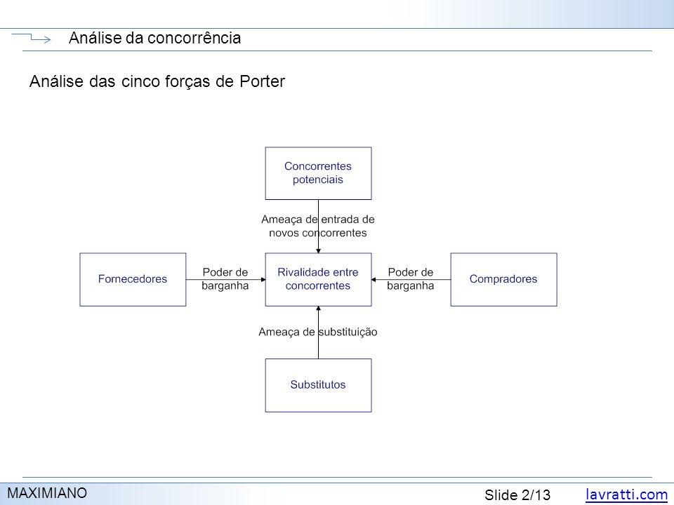 lavratti.com Slide 13/13 Análise da concorrência http://www.administradores.com.br/informe-se/artigos/o-modelo-das-cinco-forcas-de-porter/40345/ Análise das cinco forças de Porter O poder de negociação dos compradores depende dos fatores abaixo: a)Concentração dos compradores; b)Há alguns compradores dominantes e muitos vendedores na indústria.