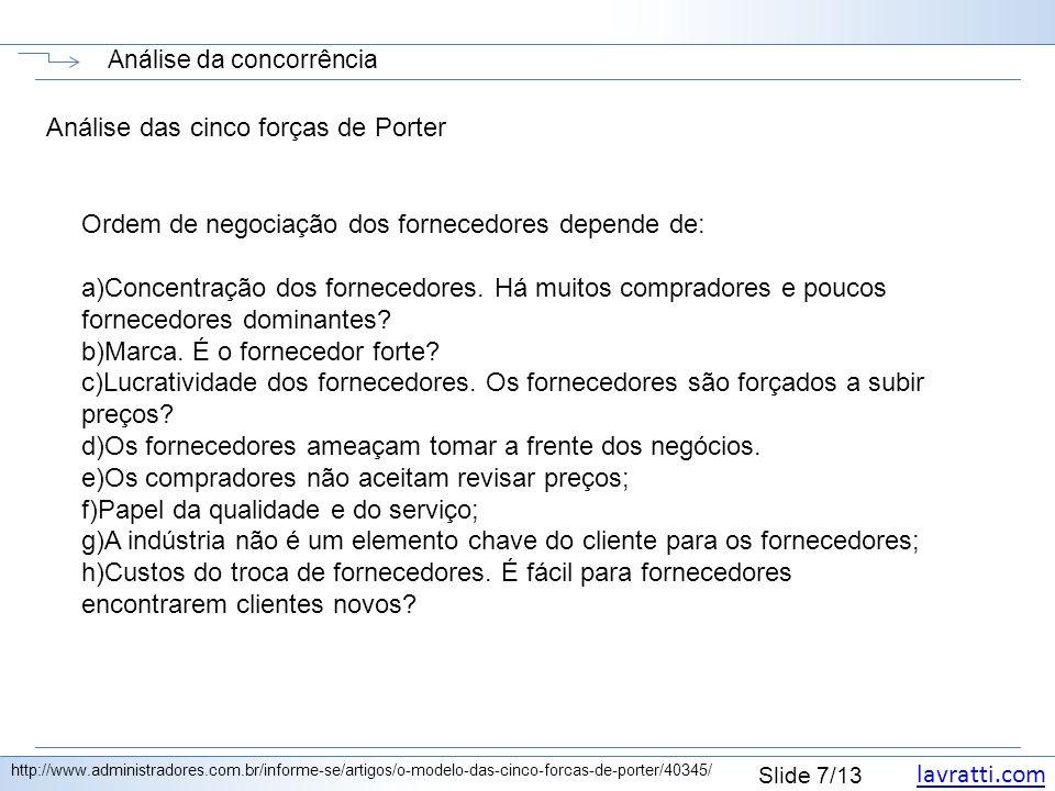 lavratti.com Slide 7/13 Análise da concorrência http://www.administradores.com.br/informe-se/artigos/o-modelo-das-cinco-forcas-de-porter/40345/ Anális