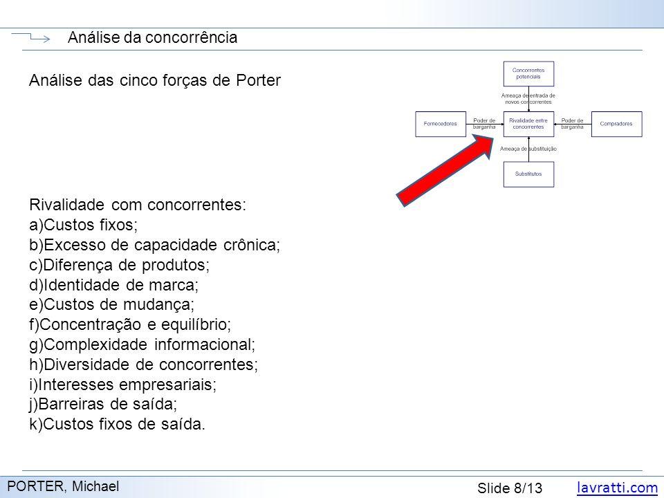 lavratti.com Slide 8/13 Análise da concorrência PORTER, Michael Análise das cinco forças de Porter Rivalidade com concorrentes: a)Custos fixos; b)Exce