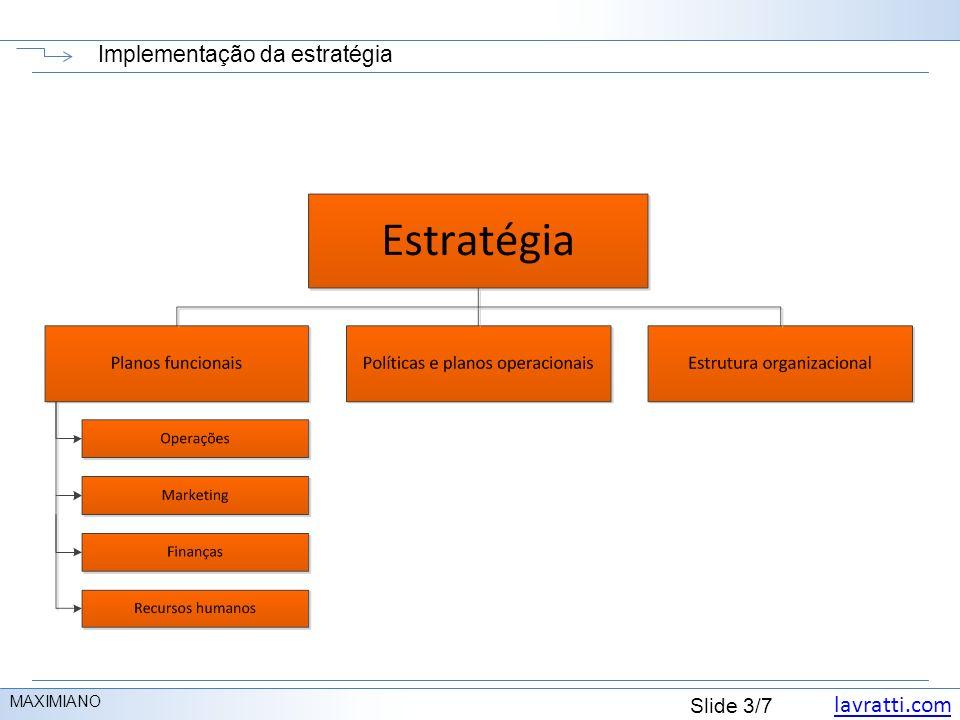 lavratti.com Slide 3/7 Implementação da estratégia MAXIMIANO