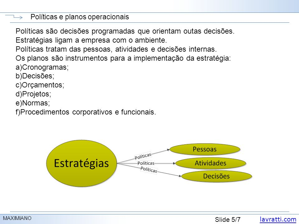 lavratti.com Slide 5/7 Políticas e planos operacionais MAXIMIANO Políticas são decisões programadas que orientam outas decisões. Estratégias ligam a e