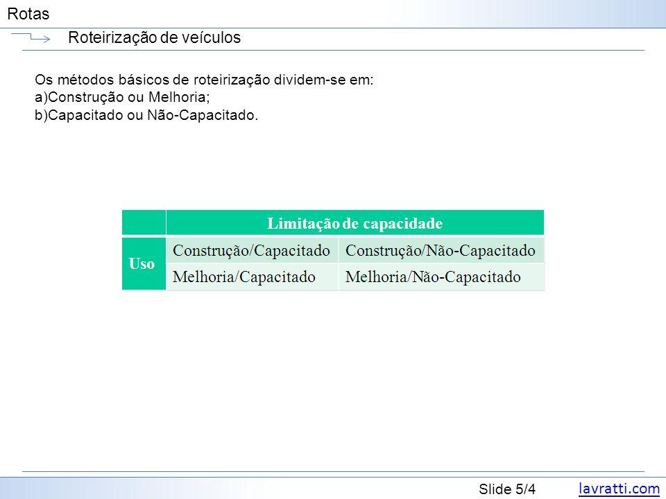 lavratti.com Slide 5/4 Rotas Roteirização de veículos Os métodos básicos de roteirização dividem-se em: a)Construção ou Melhoria; b)Capacitado ou Não-Capacitado.