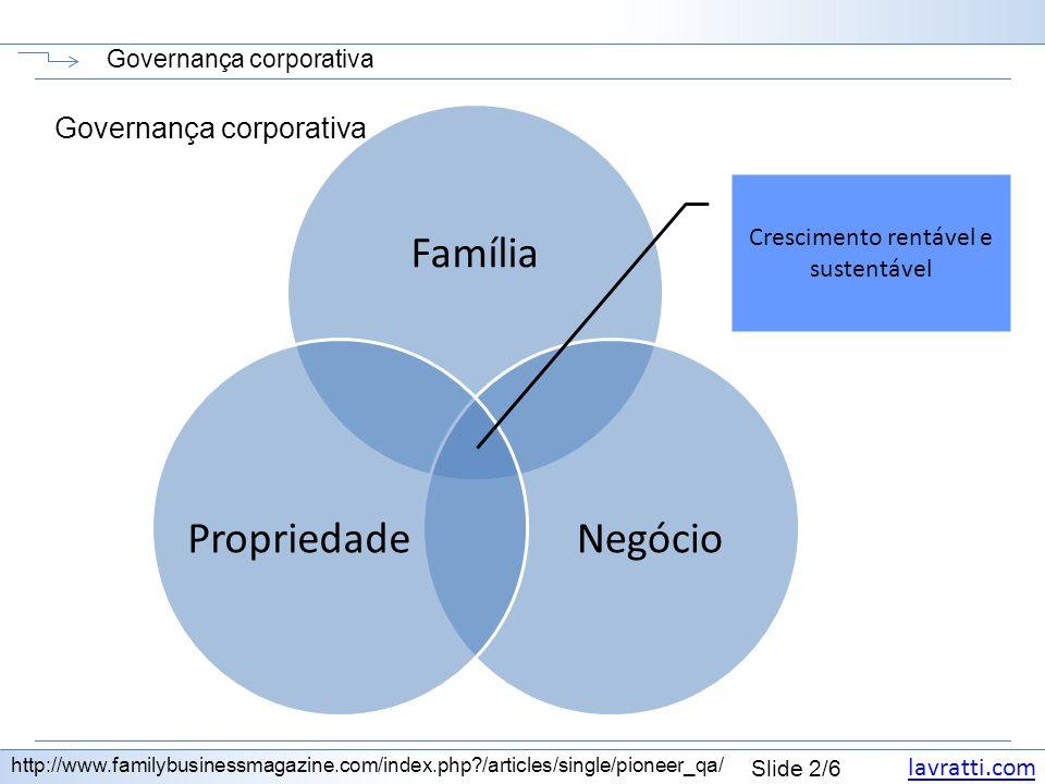 lavratti.com Slide 3/6 Governança corporativa http://www.familybusinessmagazine.com/index.php?/articles/single/pioneer_qa/ Membros da família Proprietários Gestores e empregados