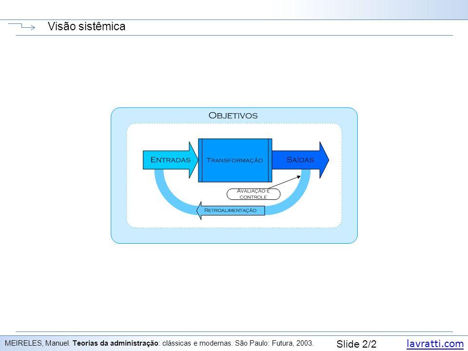lavratti.com Slide 2/2 Visão sistêmica MEIRELES, Manuel. Teorias da administração: clássicas e modernas. São Paulo: Futura, 2003.