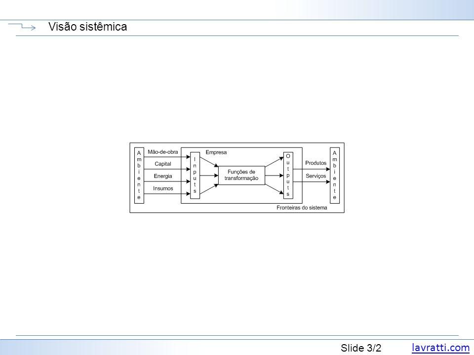 lavratti.com Slide 4/2 Ambientes