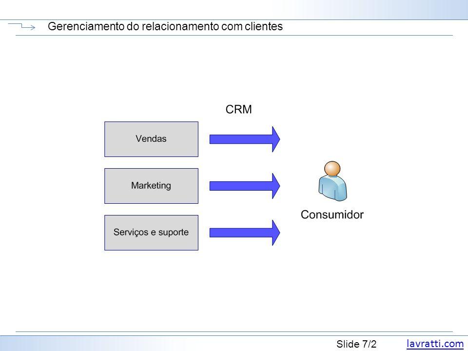 lavratti.com Slide 7/2 Gerenciamento do relacionamento com clientes