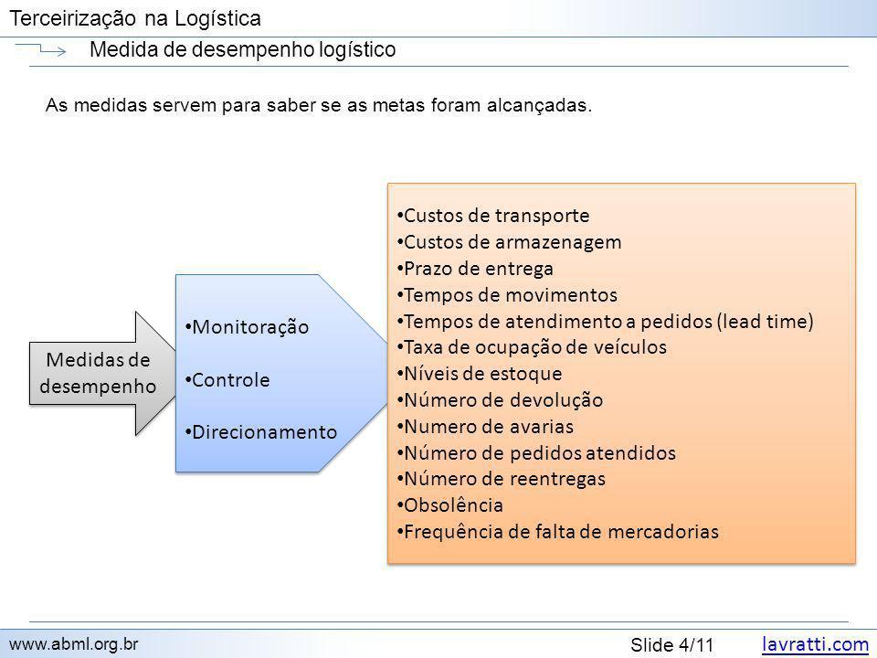 lavratti.com Slide 4/11 Terceirização na Logística Medida de desempenho logístico www.abml.org.br As medidas servem para saber se as metas foram alcan