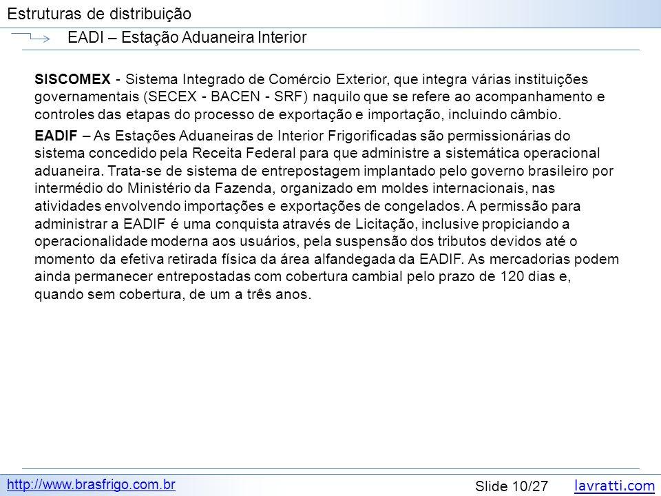 lavratti.com Estruturas de distribuição lavratti.com Slide 10/27 Estruturas de distribuição EADI – Estação Aduaneira Interior http://www.brasfrigo.com