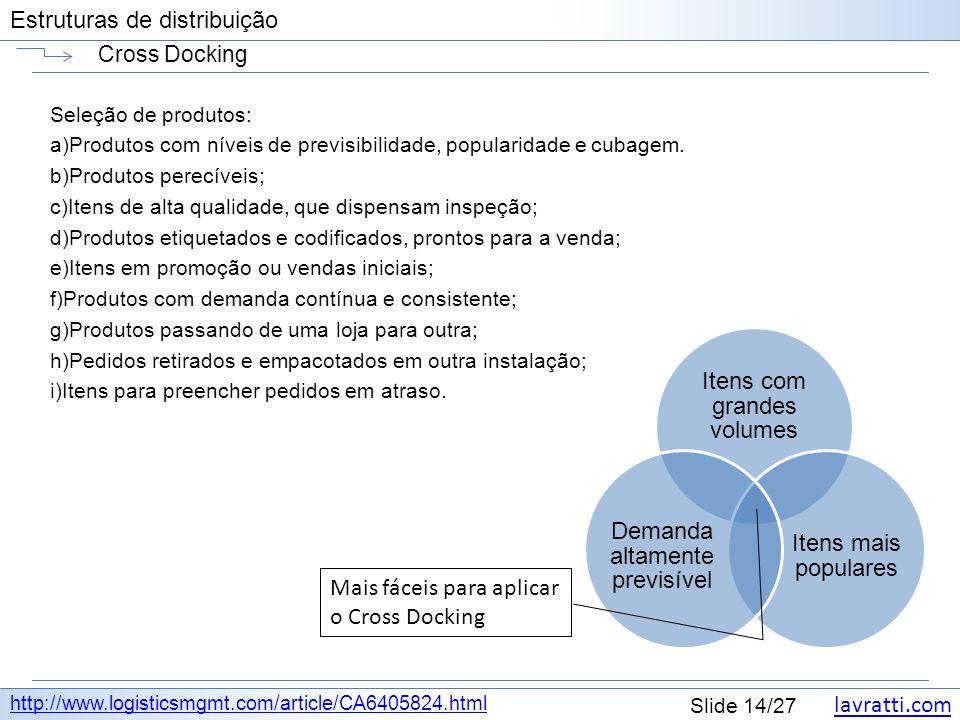 lavratti.com Estruturas de distribuição lavratti.com Slide 14/27 Estruturas de distribuição Cross Docking http://www.logisticsmgmt.com/article/CA64058