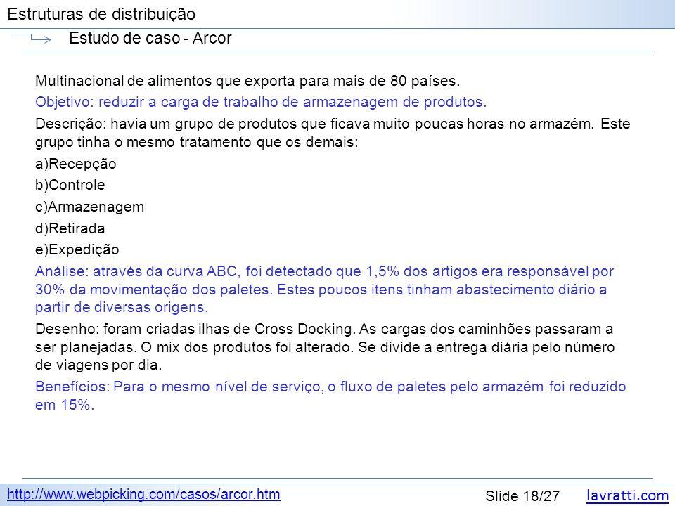 lavratti.com Estruturas de distribuição lavratti.com Slide 18/27 Estruturas de distribuição Estudo de caso - Arcor http://www.webpicking.com/casos/arc