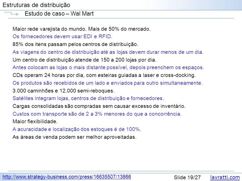 lavratti.com Estruturas de distribuição lavratti.com Slide 19/27 Estruturas de distribuição Estudo de caso – Wal Mart http://www.strategy-business.com