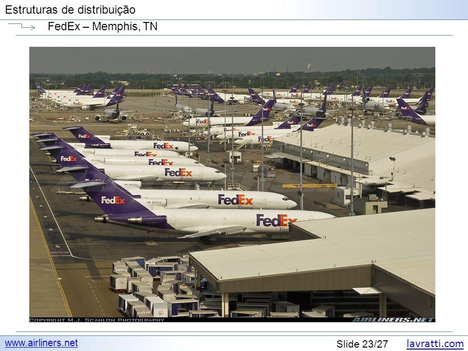 lavratti.com Estruturas de distribuição lavratti.com Slide 24/27 Estruturas de distribuição FedEx – Memphis, TN www.airliners.net