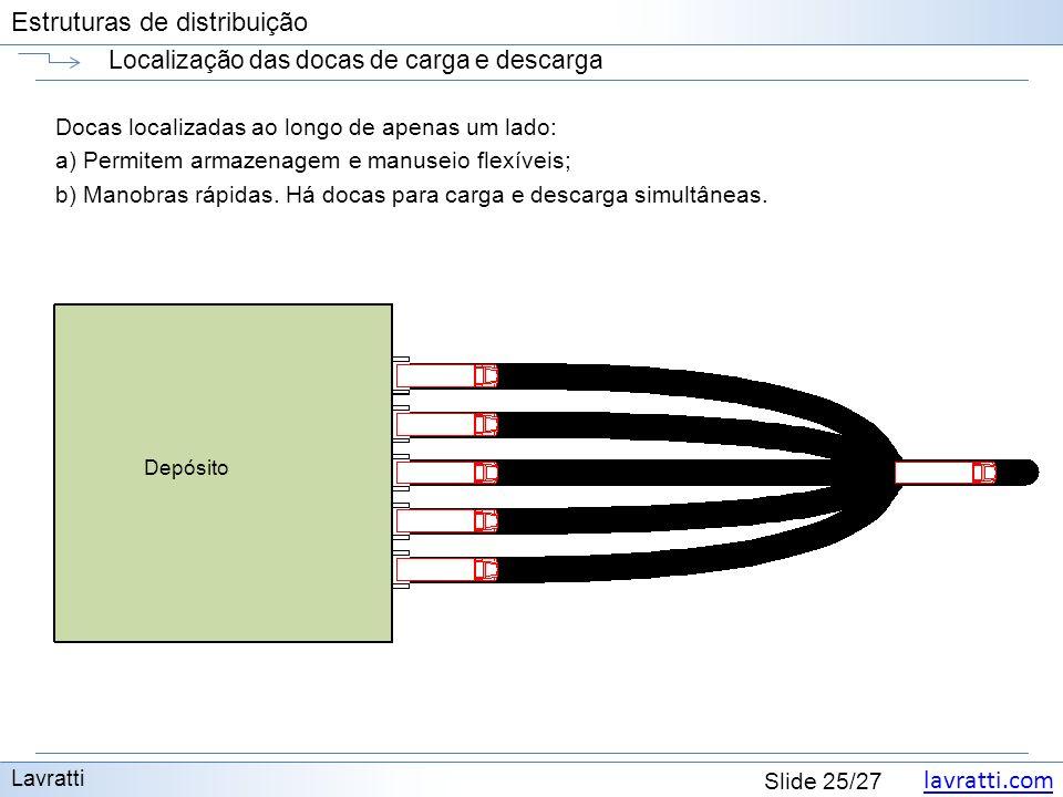 lavratti.com Estruturas de distribuição lavratti.com Slide 25/27 Estruturas de distribuição Localização das docas de carga e descarga Lavratti Docas l