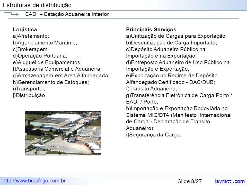lavratti.com Estruturas de distribuição lavratti.com Slide 8/27 Estruturas de distribuição EADI – Estação Aduaneira Interior http://www.brasfrigo.com.