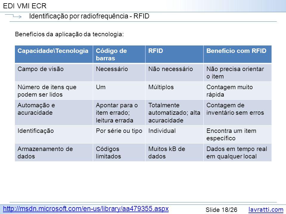 lavratti.com Slide 18/26 EDI VMI ECR Identificação por radiofrequência - RFID http://msdn.microsoft.com/en-us/library/aa479355.aspx Benefícios da apli