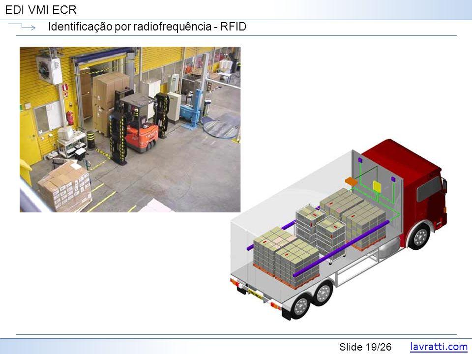 lavratti.com Slide 19/26 EDI VMI ECR Identificação por radiofrequência - RFID