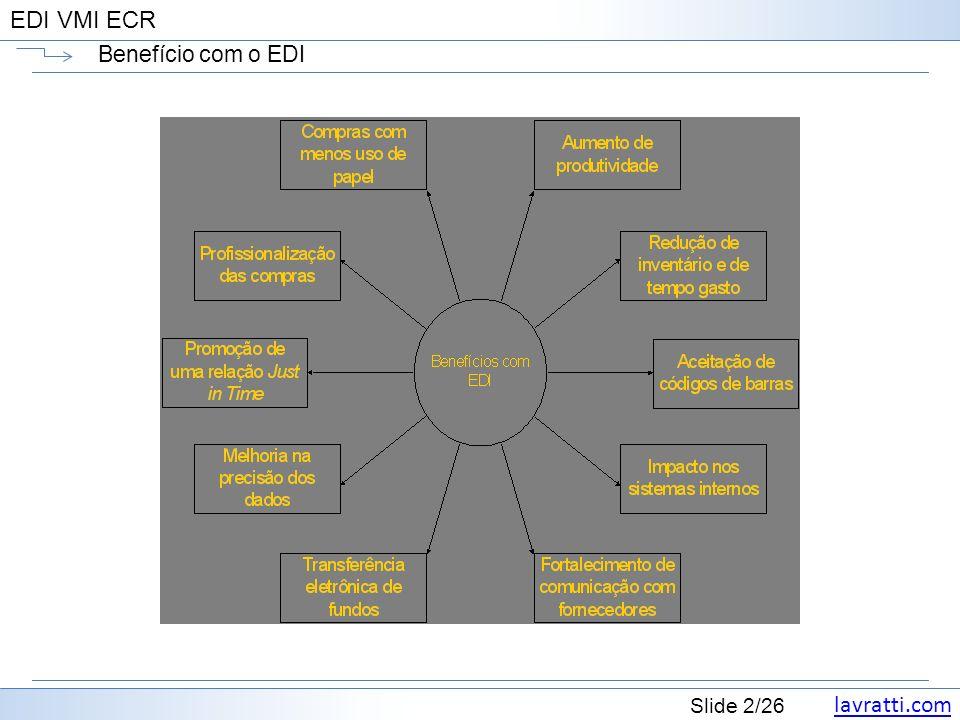 lavratti.com Slide 13/26 EDI VMI ECR Códigos de barras www.gs1brasil.org.br GS1-128: Os códigos de barras GS1-128 (UCC/EAN-128) podem carregar todas as Chaves GS1 e todos os atributos, mas não podem ser usados para identificar itens que passam pelo PDV.