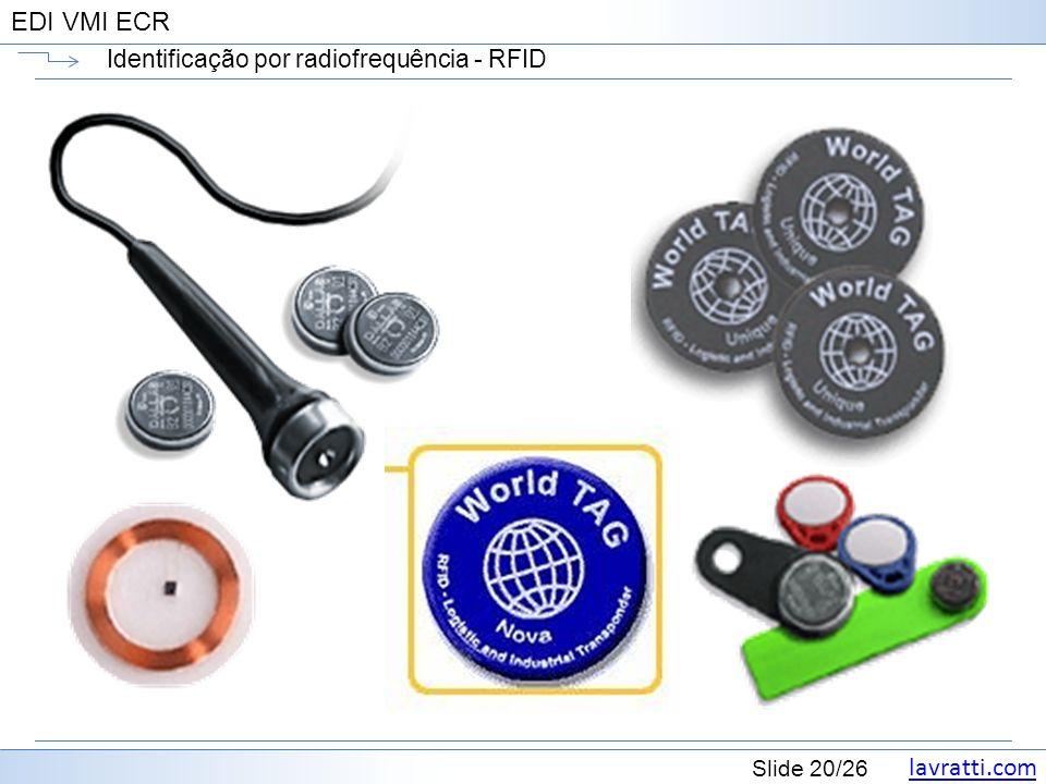 lavratti.com Slide 20/26 EDI VMI ECR Identificação por radiofrequência - RFID