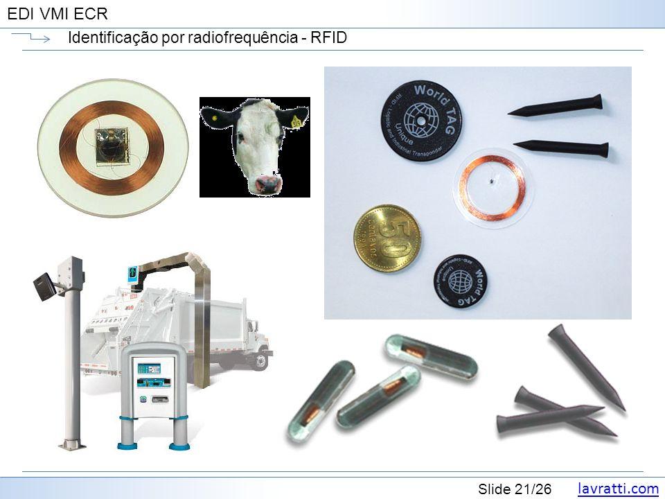 lavratti.com Slide 21/26 EDI VMI ECR Identificação por radiofrequência - RFID