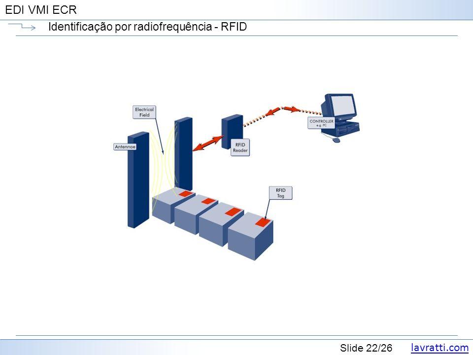 lavratti.com Slide 22/26 EDI VMI ECR Identificação por radiofrequência - RFID