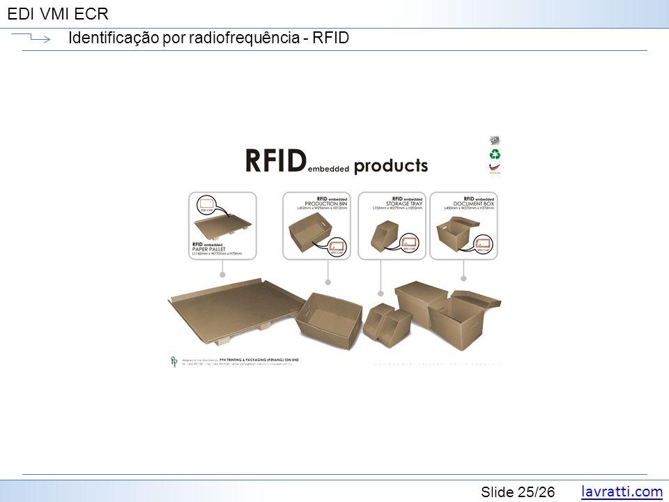 lavratti.com Slide 25/26 EDI VMI ECR Identificação por radiofrequência - RFID