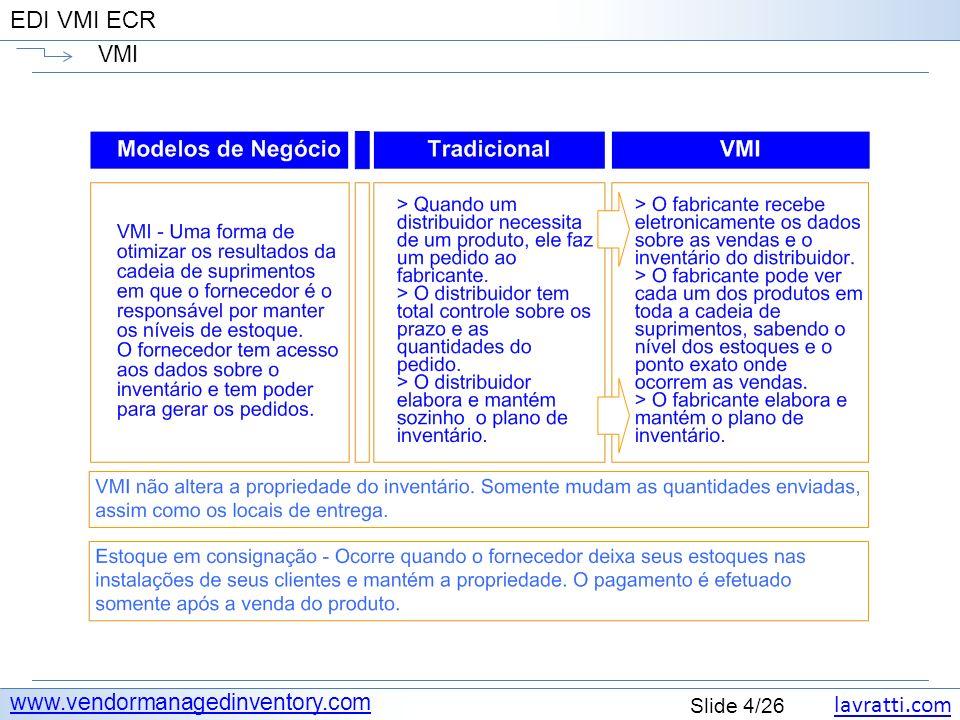 lavratti.com Slide 5/26 EDI VMI ECR VMI VMI – Vendor Managed Inventory (Estoque gerenciado pelo vendedor) É o processo em que o vendedor assume as tarefas de gerar as ordens de compra para repor o estoque do comprador.