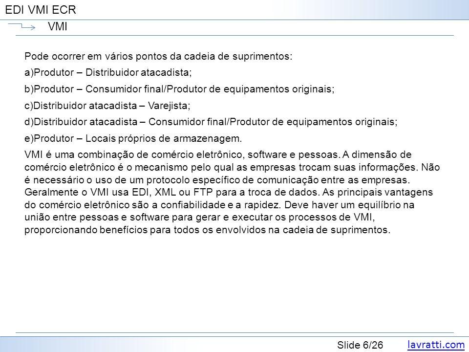 lavratti.com Slide 6/26 EDI VMI ECR VMI Pode ocorrer em vários pontos da cadeia de suprimentos: a)Produtor – Distribuidor atacadista; b)Produtor – Con