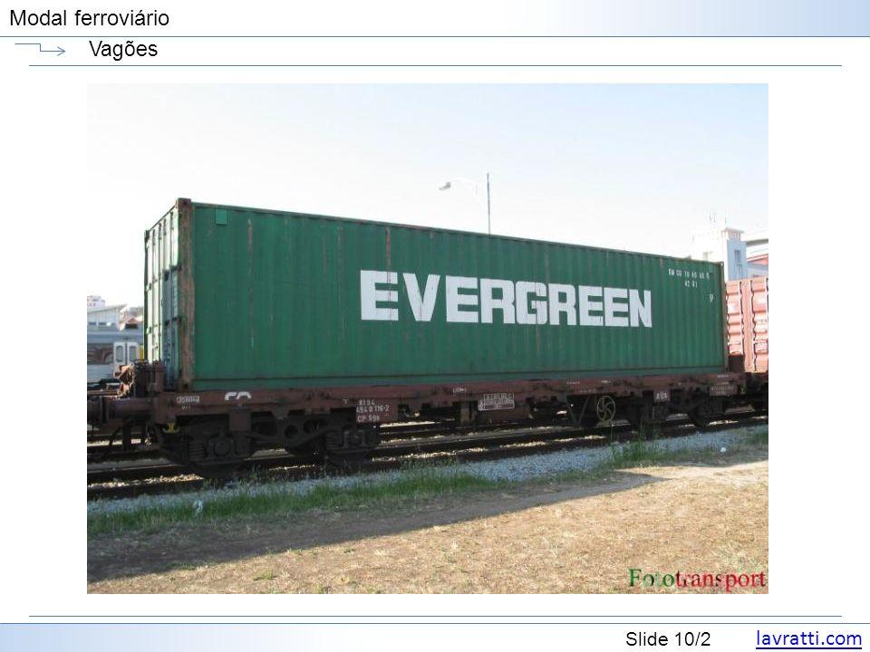 lavratti.com Slide 11/2 Modal ferroviário Vagões