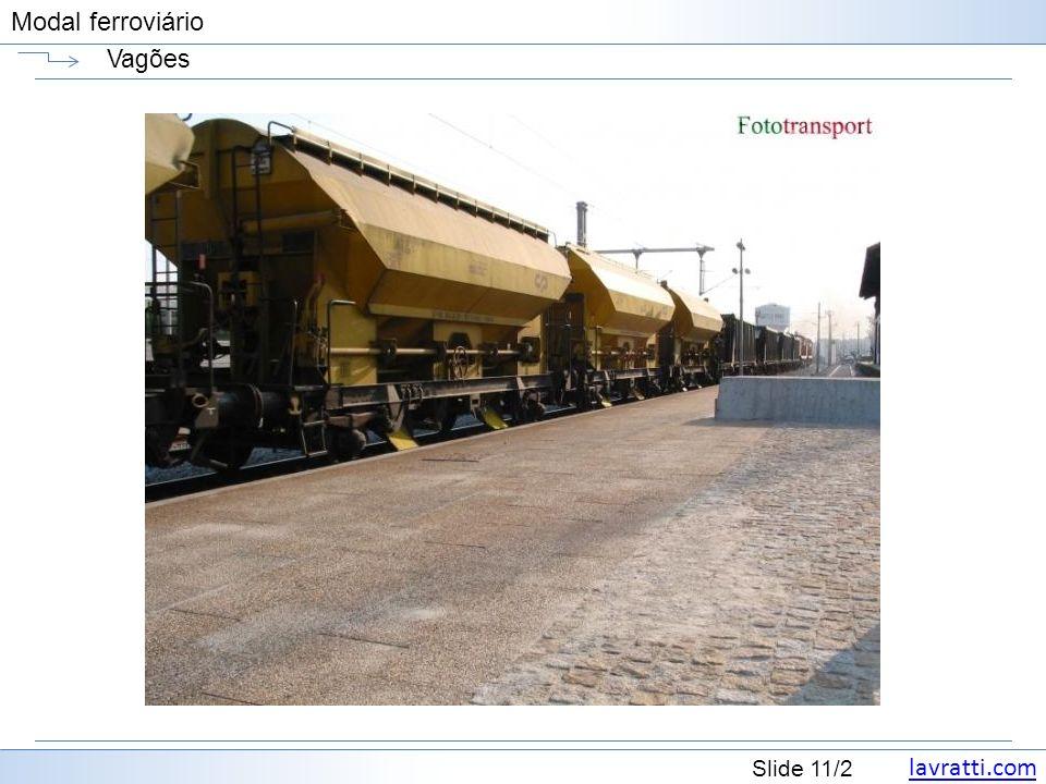 lavratti.com Slide 12/2 Modal ferroviário Vagões