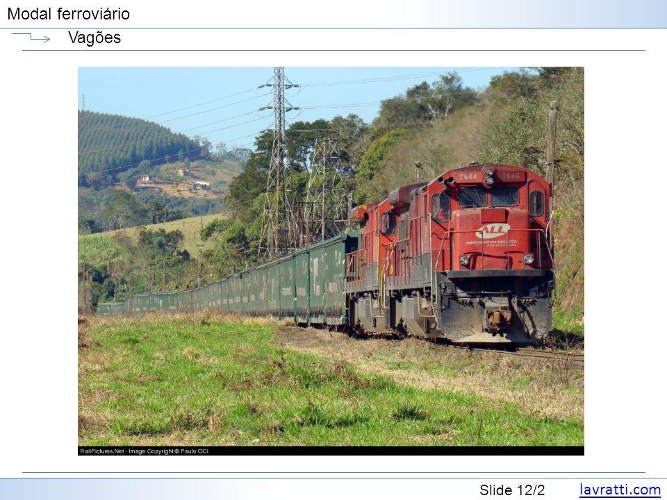 lavratti.com Slide 13/2 Modal ferroviário Vagões