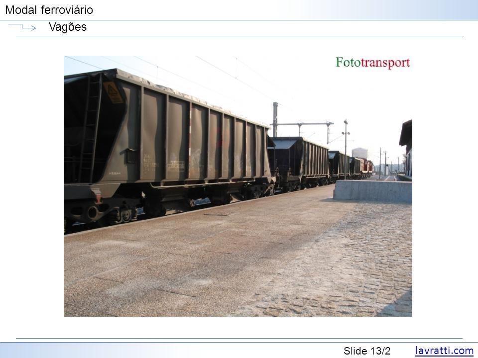 lavratti.com Slide 14/2 Modal ferroviário Vagões