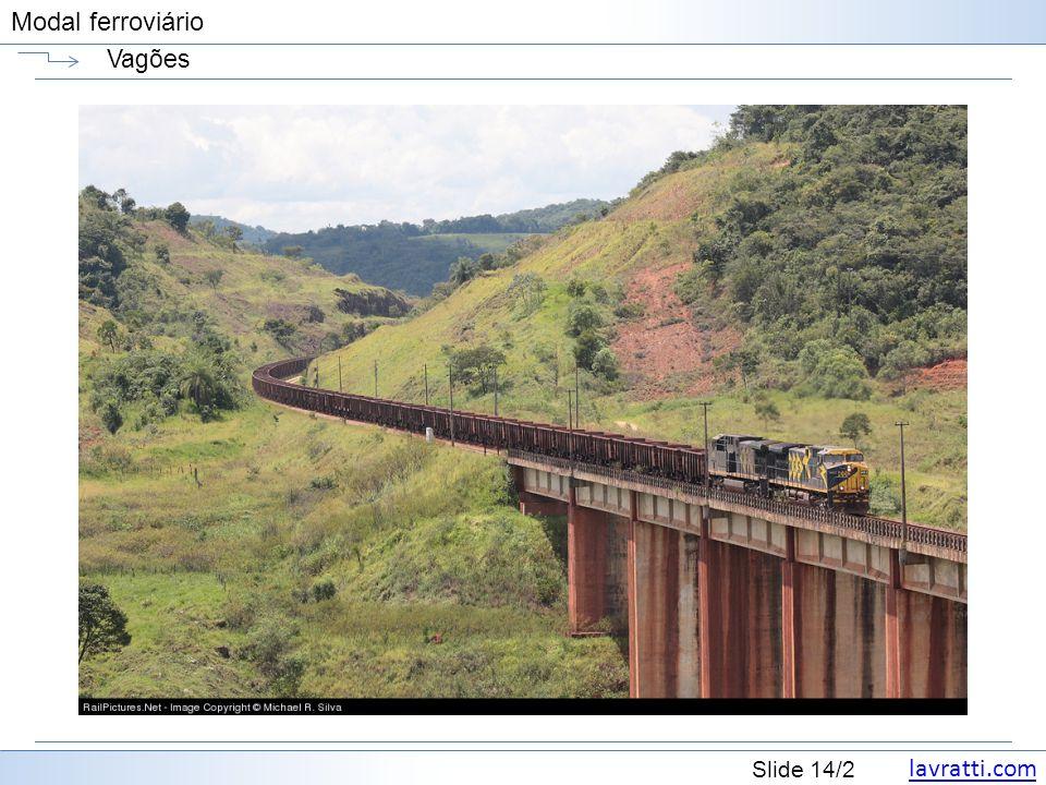 lavratti.com Slide 15/2 Modal ferroviário Malha ferroviária