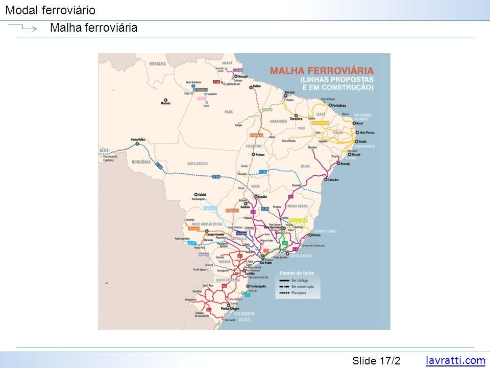 lavratti.com Slide 18/2 Modal ferroviário Malha ferroviária