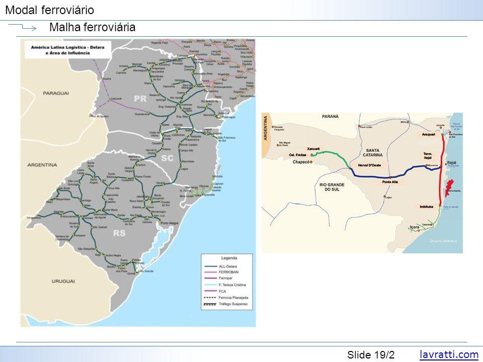 lavratti.com Slide 20/2 Modal ferroviário Malha ferroviária – Santa Catarina http://www.sie.sc.gov.br/sie/competencias/ferroviario.do# Atual malha ferroviária (bitola de 1 metro) ALL – América Latina Logística - 1201 km FTC – Ferrovia Tereza Cristina - 164 km A ALL possui 4 trechos, sendo que estão em operação 581 quilômetros, utilizados no transporte de grãos, madeira e carga geral.