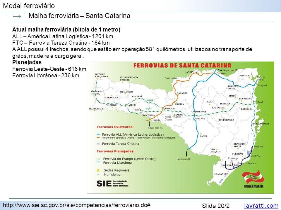 lavratti.com Slide 21/2 Modal ferroviário Eurotunel