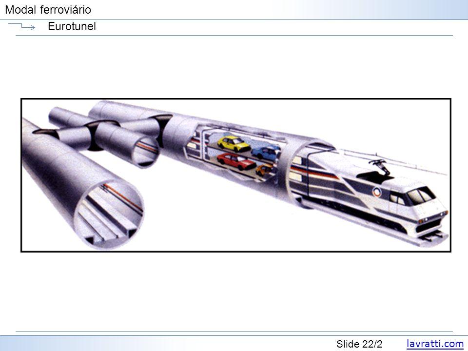 lavratti.com Slide 22/2 Modal ferroviário Eurotunel