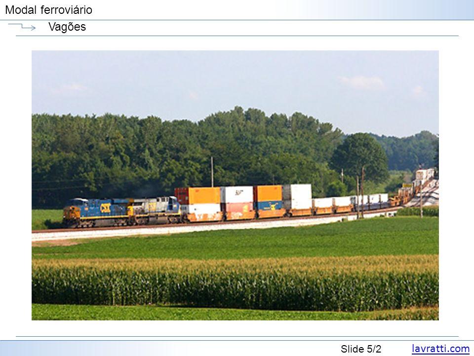 lavratti.com Slide 6/2 Modal ferroviário Vagões