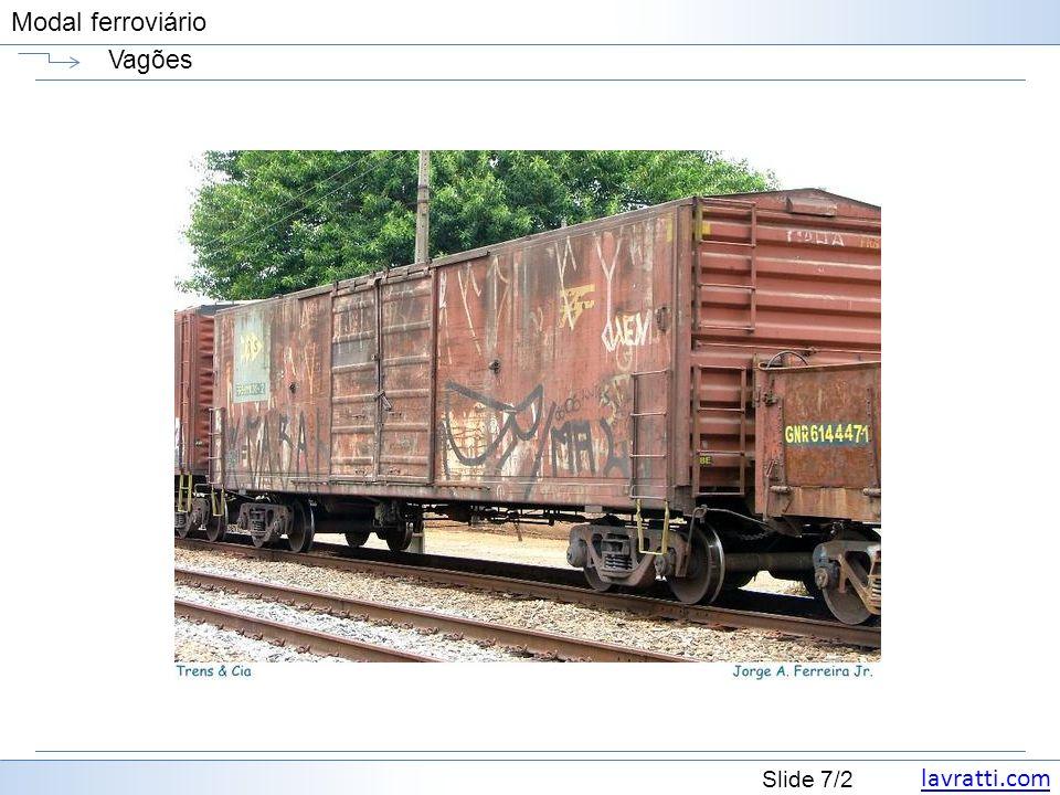 lavratti.com Slide 8/2 Modal ferroviário Vagões