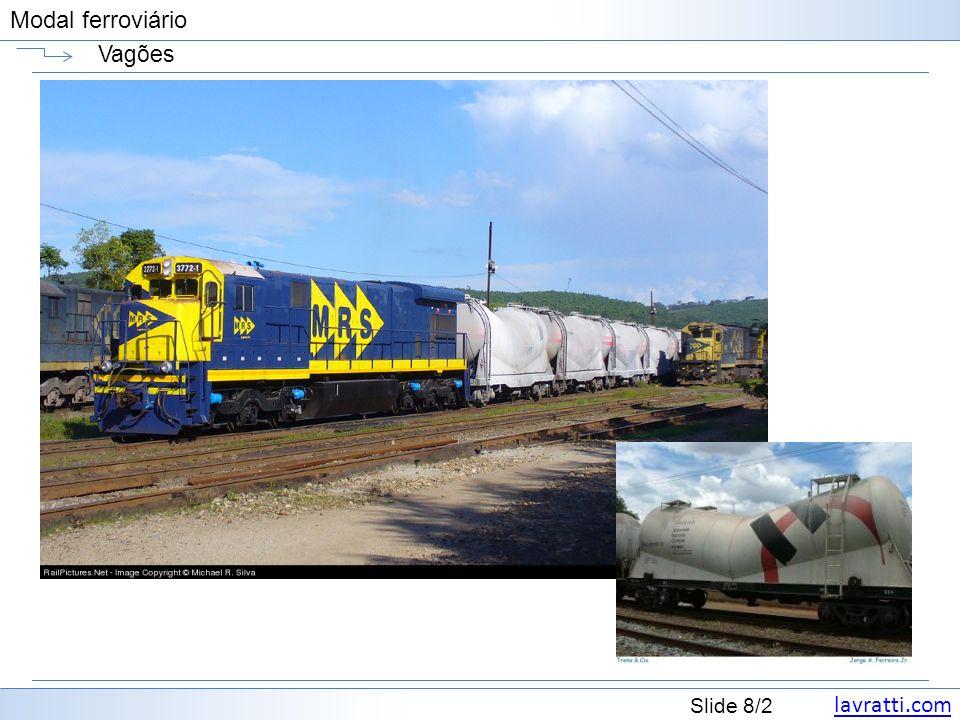 lavratti.com Slide 9/2 Modal ferroviário Vagões